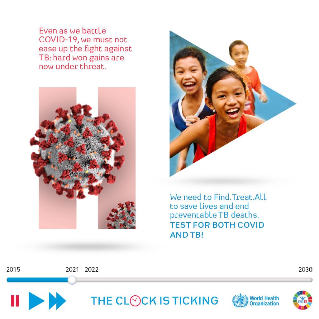 World TB Day: Impact of Covid-19