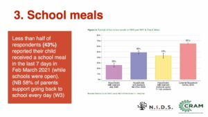 How free school meals have dropped in South Africa.